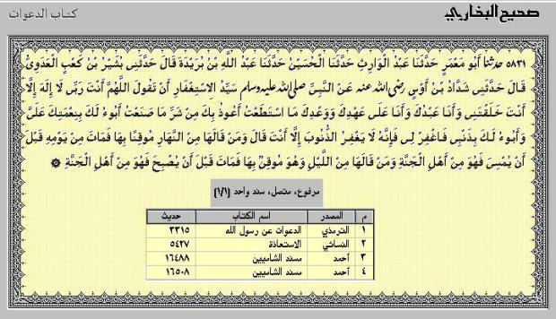 HADITS SAYYIDUL ISTIGHFAR NABI MUHAMMAD