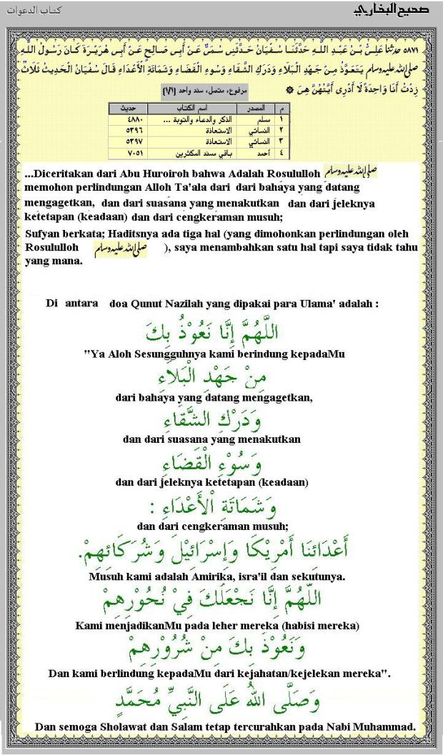 Hadits Laafadz Qunut Nazilah HR.Al-Bukhoory