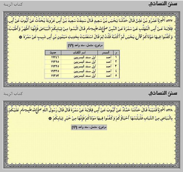 cara mengkafani jenazah hal.10-12 HR.An-Nasa'iy no.5227-5228