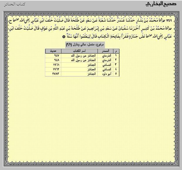 Hadits cara mensholati jenazah HR.Al-Bukhory no.1249