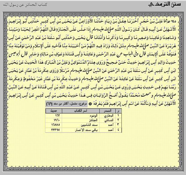 Hadits cara mensholati jenazah HR.At-Turmudzy no.945