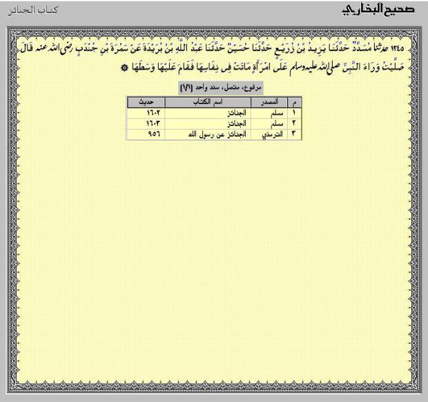 Hadits posisi imam sholat jenazah hal.19 HR.Al-Bukhory no.1248
