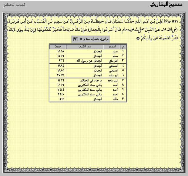 Hadits bergegas mengubur Jenazah hal.22 HR.Al-Bukhory no.1231