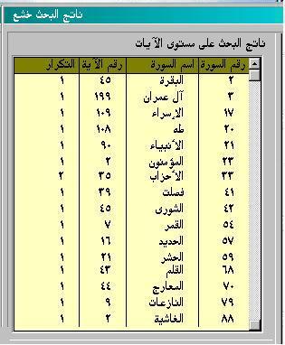 خشوع في القرآن