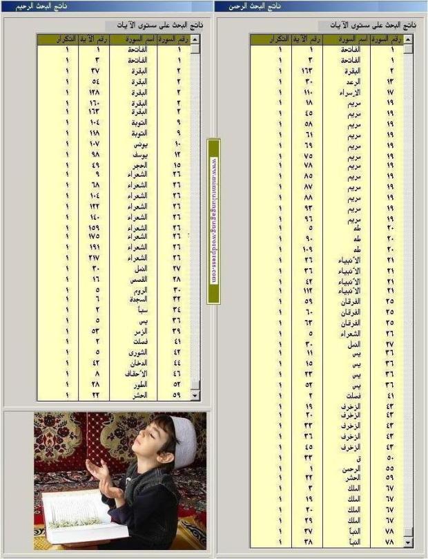 فهرس آيات الرحمن و الرحيم في القرآن