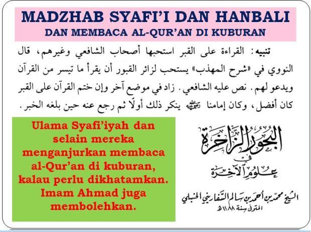 anjuran membaca al-qur'an di kuburan madzhab Syafi'i dan hanbali